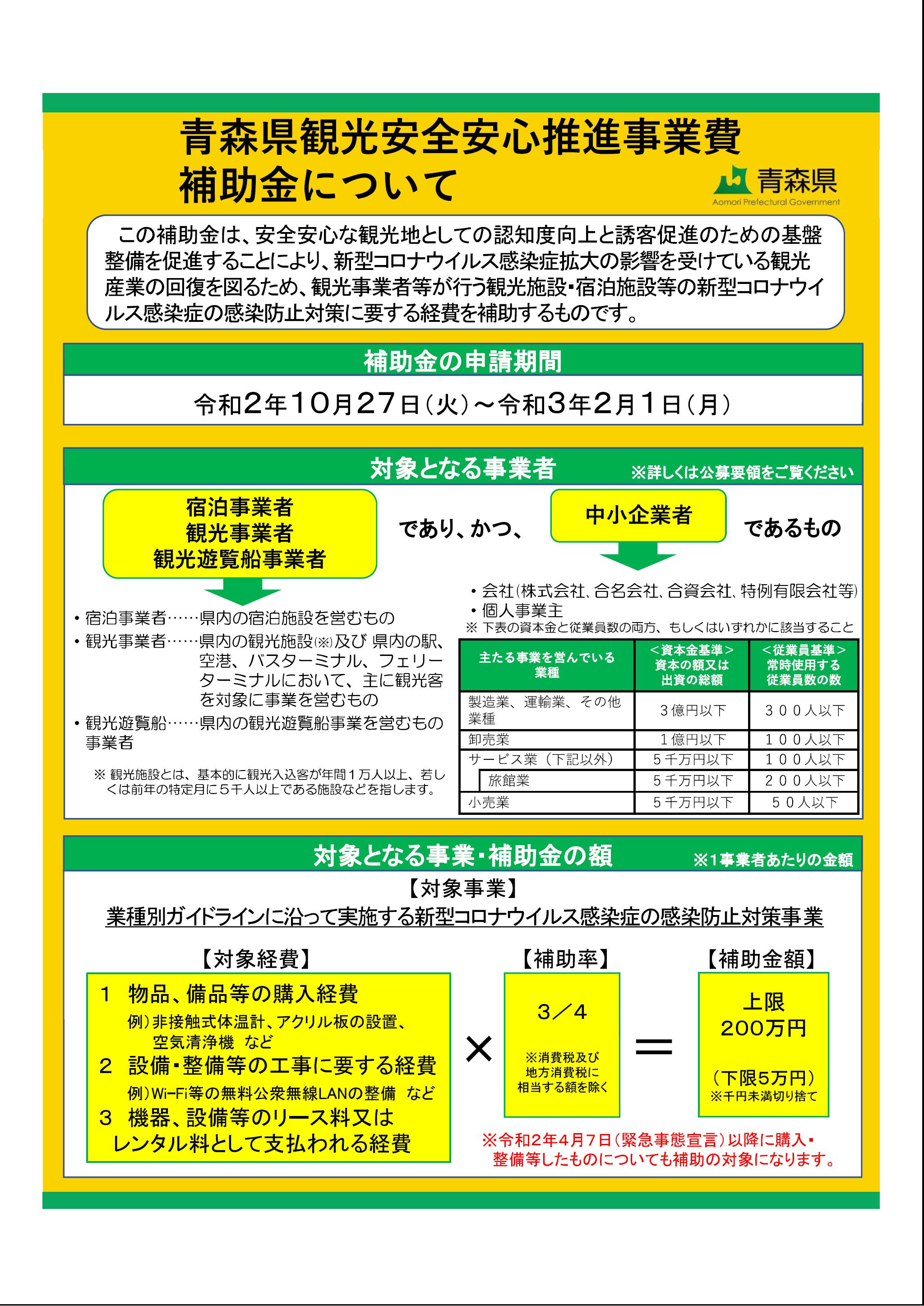 青森 県 コロナ 新型